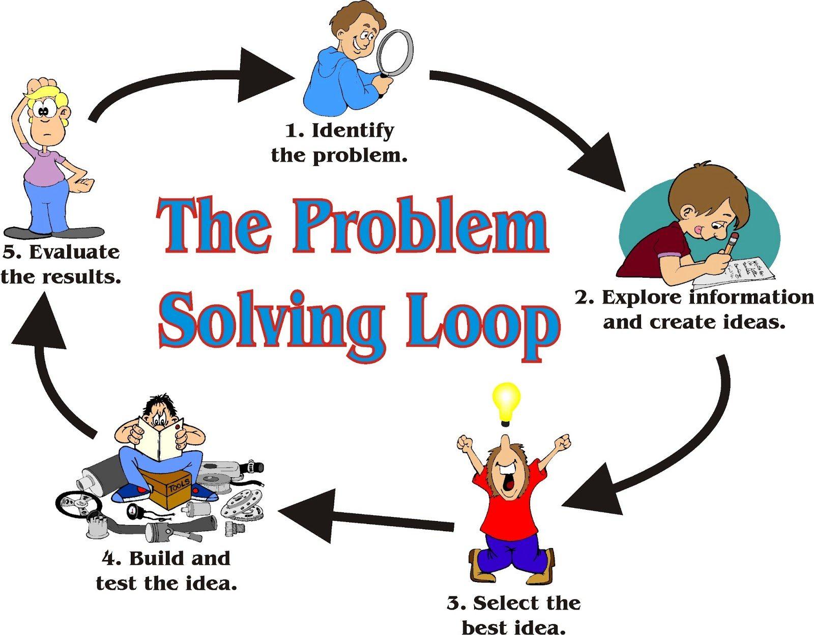 Giải quyết các vấn đề