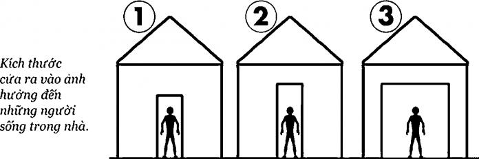 Cửa chính ngôi nhà theo phong thủy